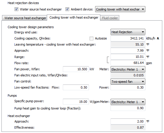 Chilled Water Loops, Pre-Cooling, Heat Rejection, and
