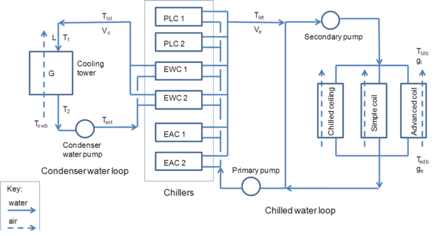 Water Cooled Chiller Schematic Diagram on