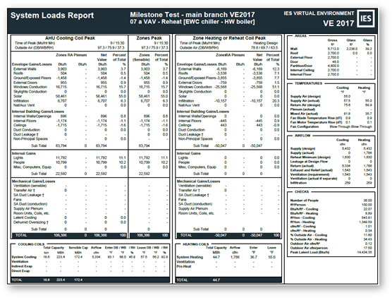 Load Sizing And Ventilation Reports