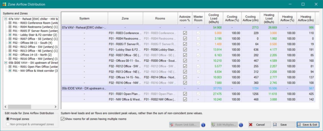 System Loads and Sizing Reports